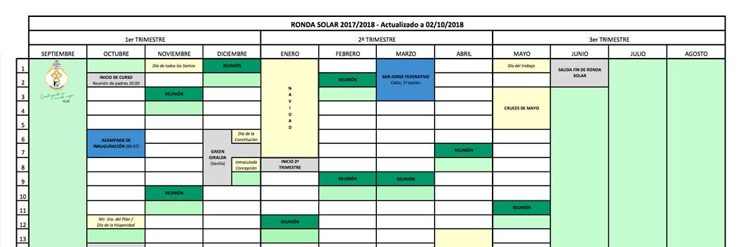 Planning de la ronda solar 19-20